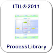 The ITIL® 2011 Process Library - condensed knowledge of the successful