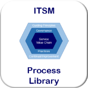 The ITSM Process Library - condensed knowledge of the successful