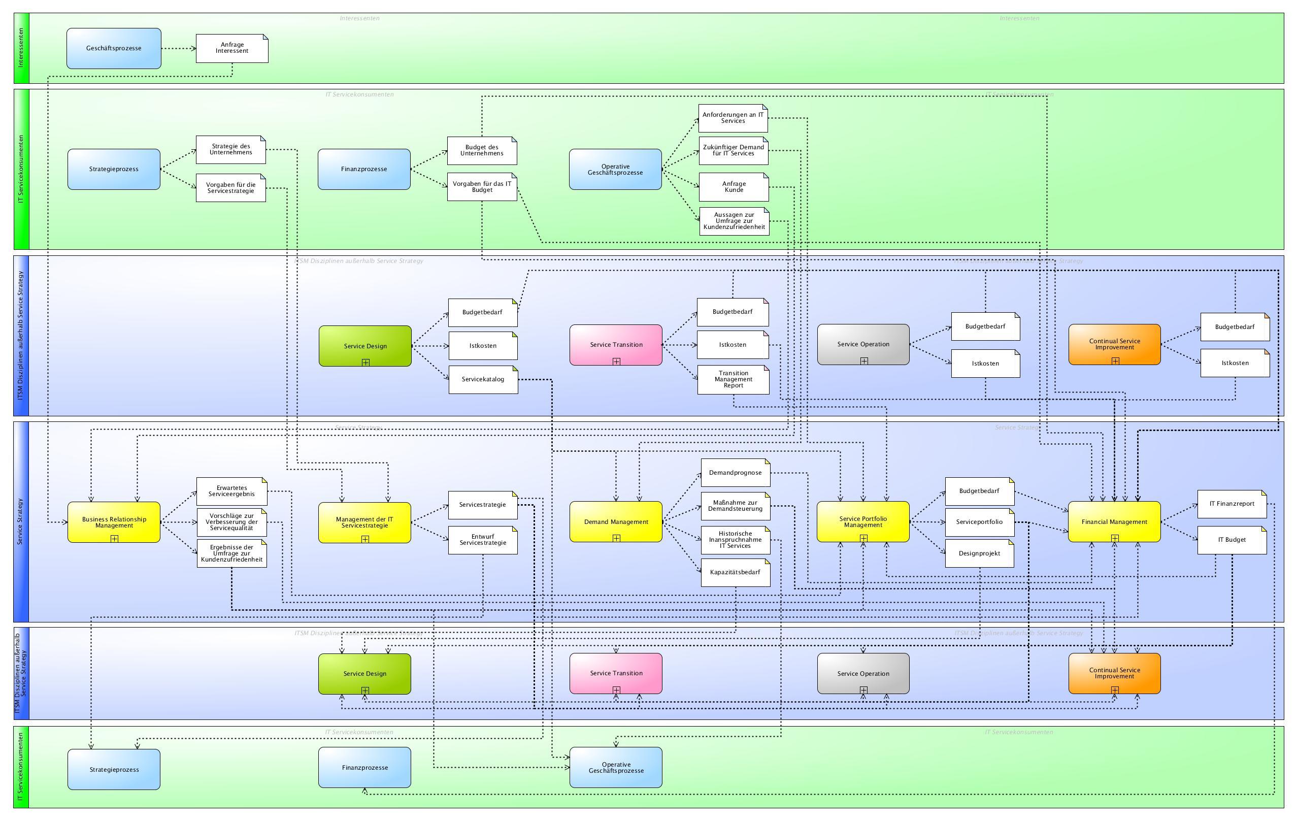 Ungewöhnlich Schnittstellendiagramme Fotos - Elektrische Schaltplan ...